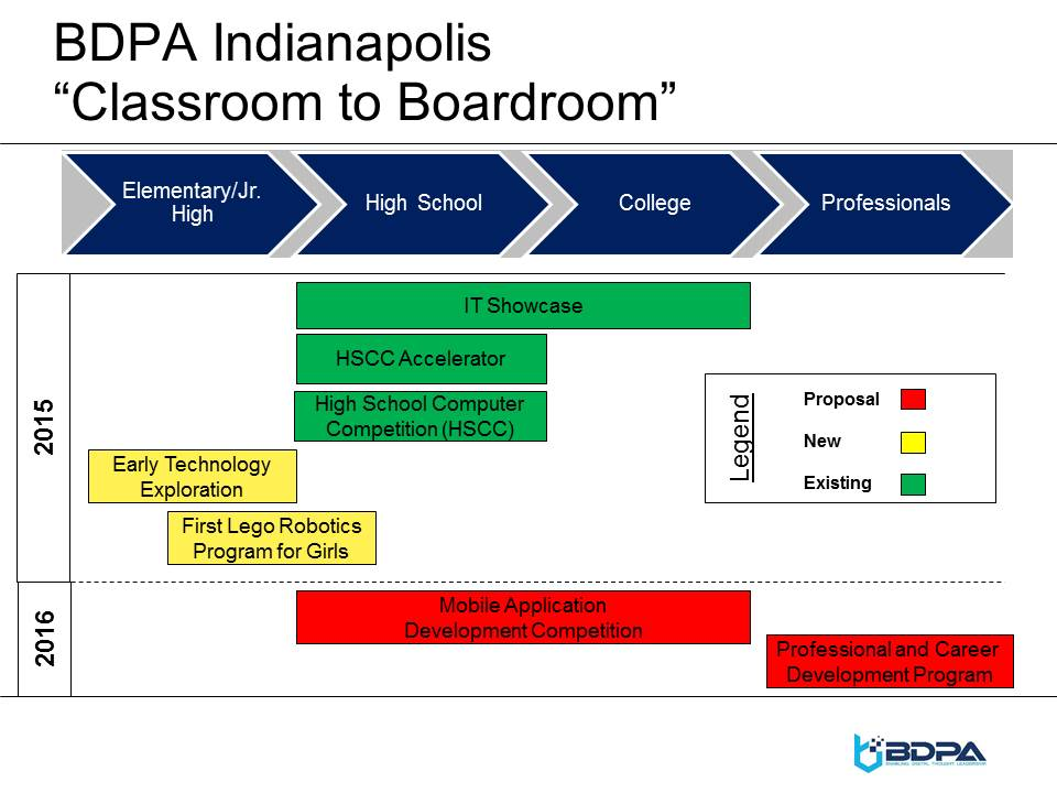 Classroom-to-the-boardroom-3
